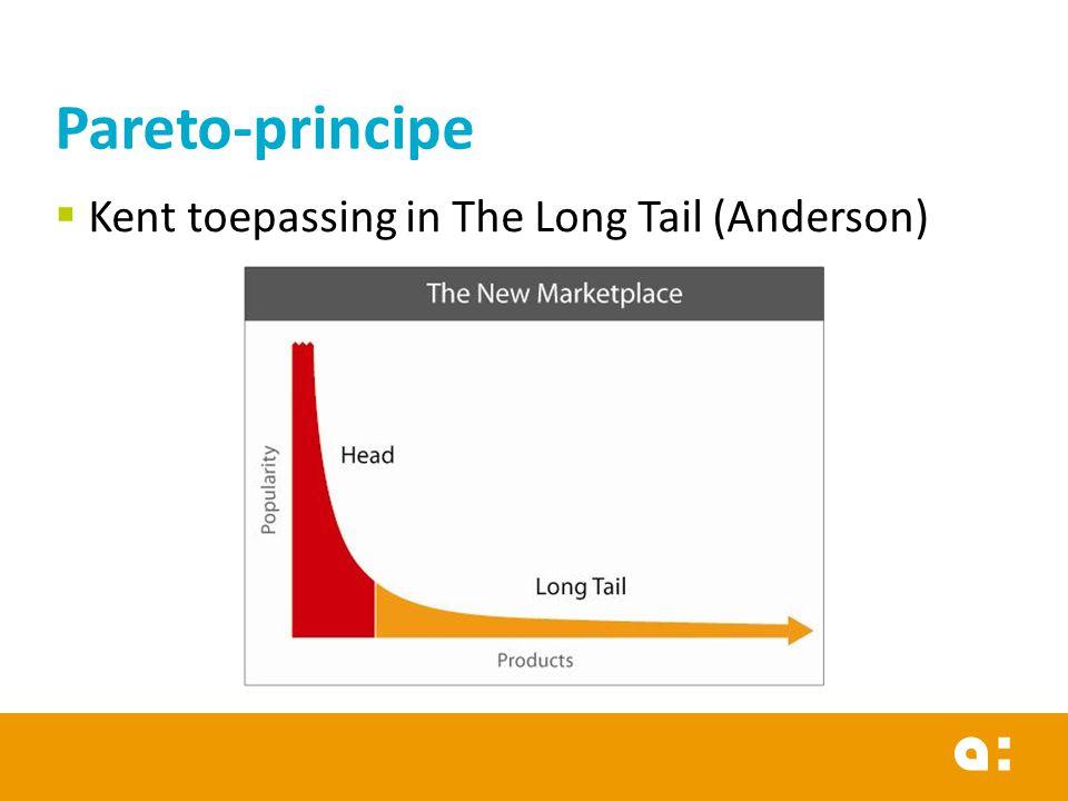  Kent toepassing in The Long Tail (Anderson) Pareto-principe