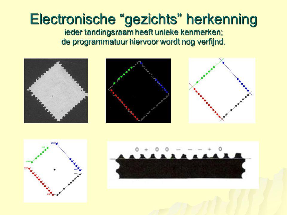 Electronische gezichts herkenning ieder tandingsraam heeft unieke kenmerken; de programmatuur hiervoor wordt nog verfijnd.
