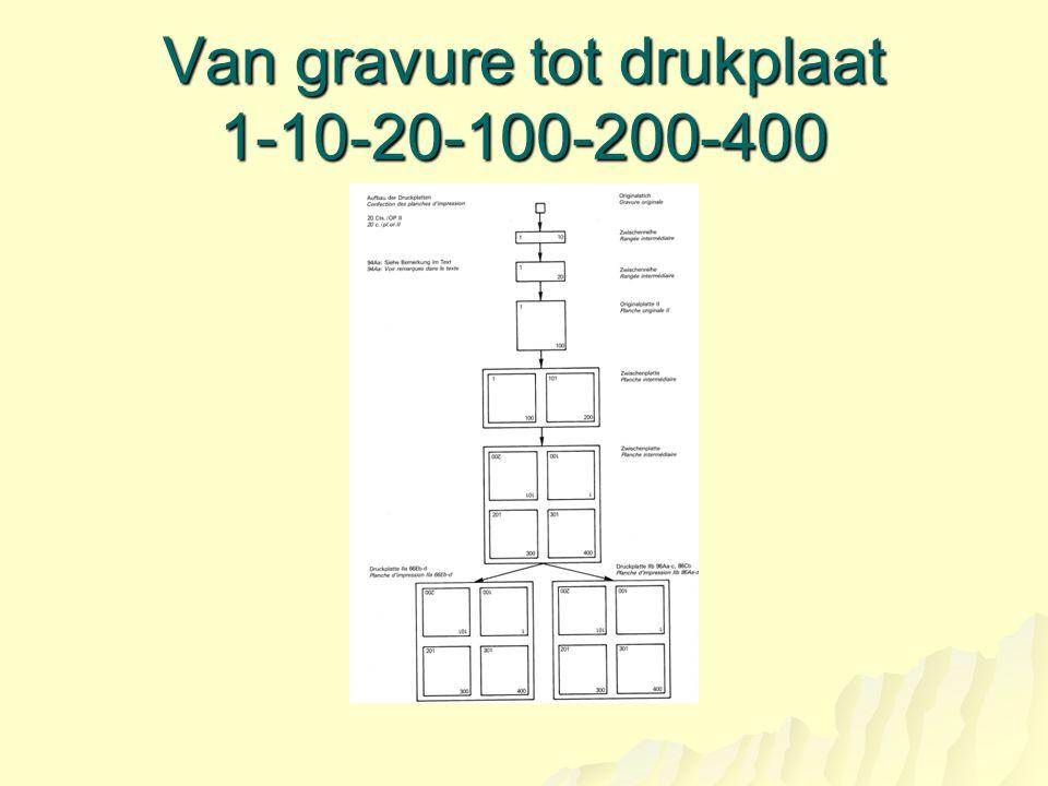 Van gravure tot drukplaat 1-10-20-100-200-400