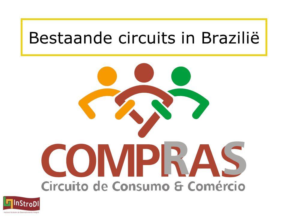 Bestaande circuits in Brazilië