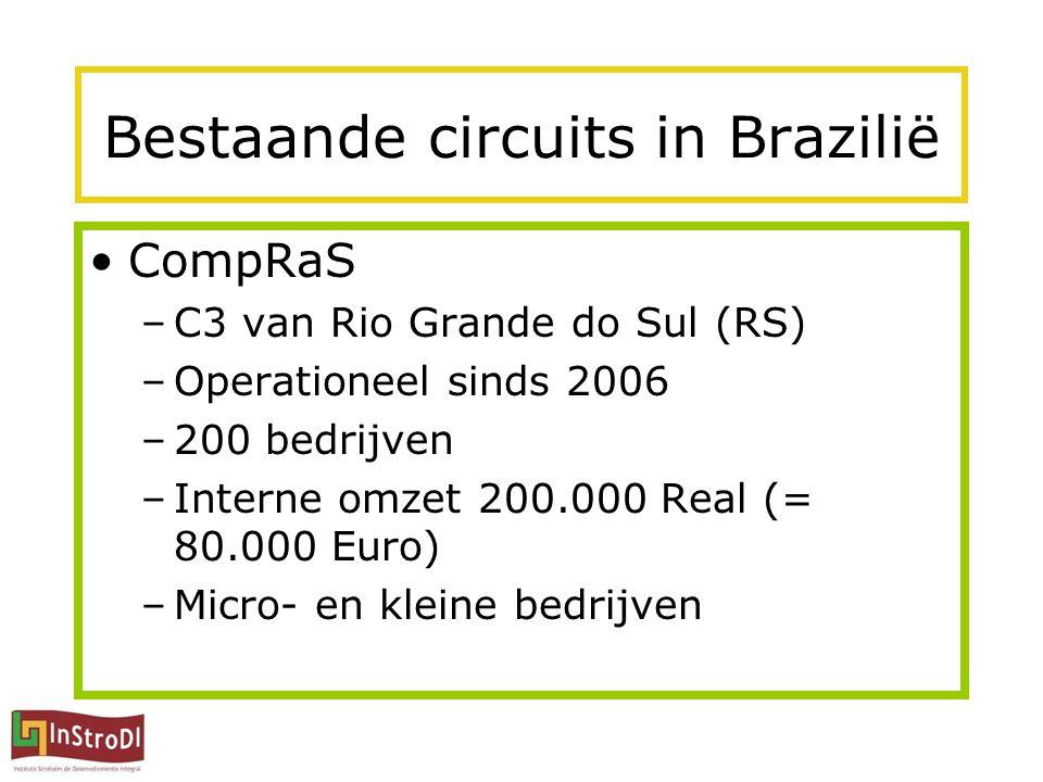 CompRaS –C3 van Rio Grande do Sul (RS) –Operationeel sinds 2006 –200 bedrijven –Interne omzet 200.000 Real (= 80.000 Euro) –Micro- en kleine bedrijven