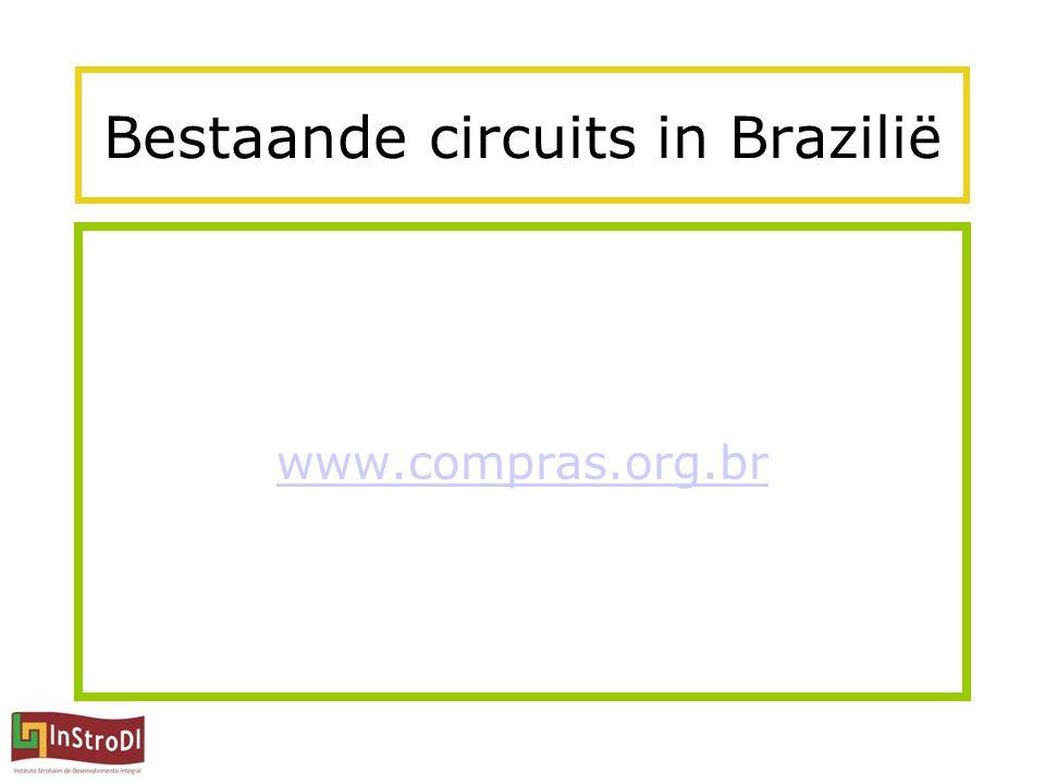 Bestaande circuits in Brazilië www.compras.org.br