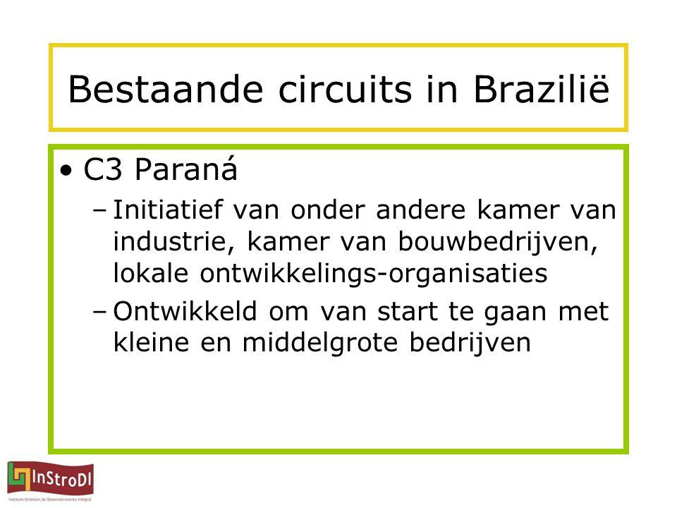 C3 Paraná –Initiatief van onder andere kamer van industrie, kamer van bouwbedrijven, lokale ontwikkelings-organisaties –Ontwikkeld om van start te gaan met kleine en middelgrote bedrijven