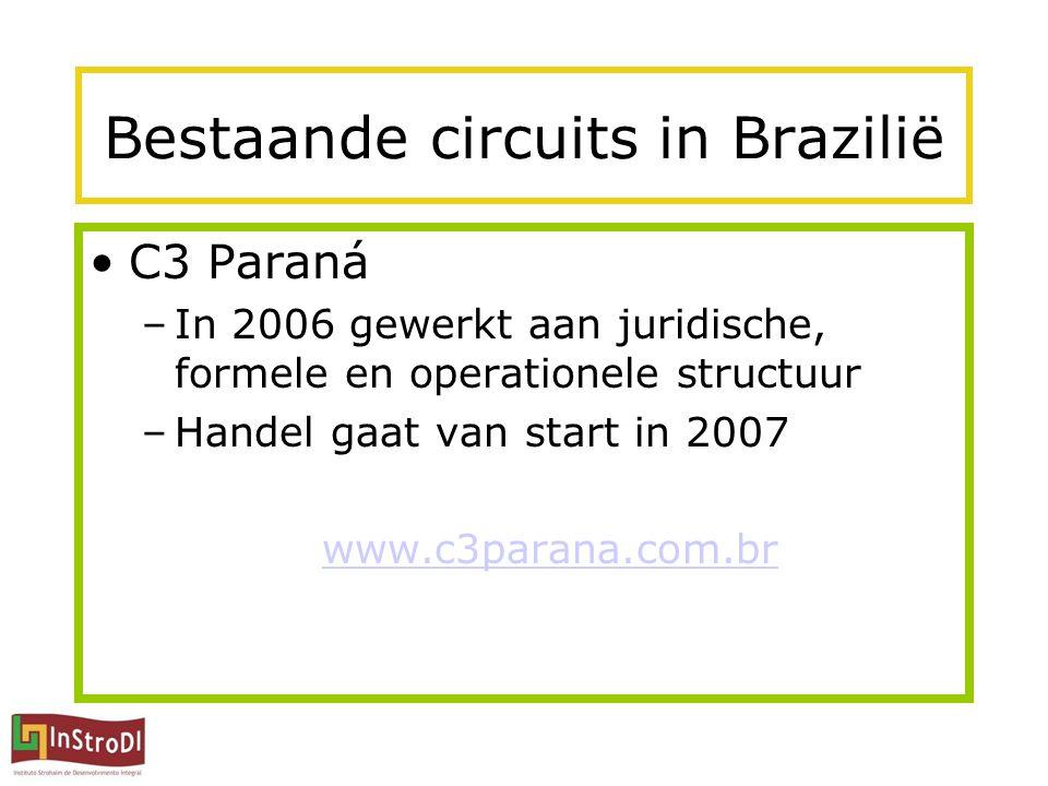 Bestaande circuits in Brazilië C3 Paraná –In 2006 gewerkt aan juridische, formele en operationele structuur –Handel gaat van start in 2007 www.c3parana.com.br