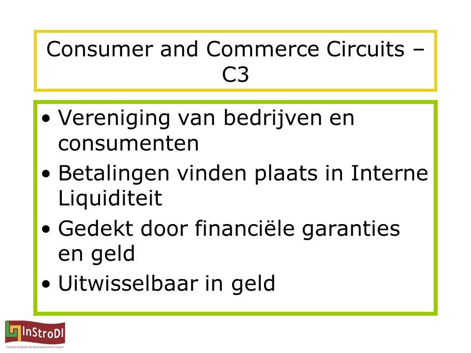Consumer and Commerce Circuits – C3 Vereniging van bedrijven en consumenten Betalingen vinden plaats in Interne Liquiditeit Gedekt door financiële garanties en geld Uitwisselbaar in geld