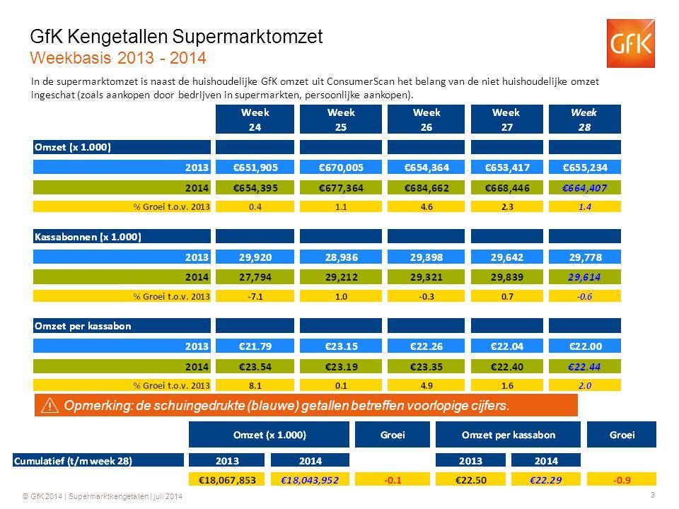 3 © GfK 2014 | Supermarktkengetallen | juli 2014 GfK Kengetallen Supermarktomzet Weekbasis 2013 - 2014 In de supermarktomzet is naast de huishoudelijk