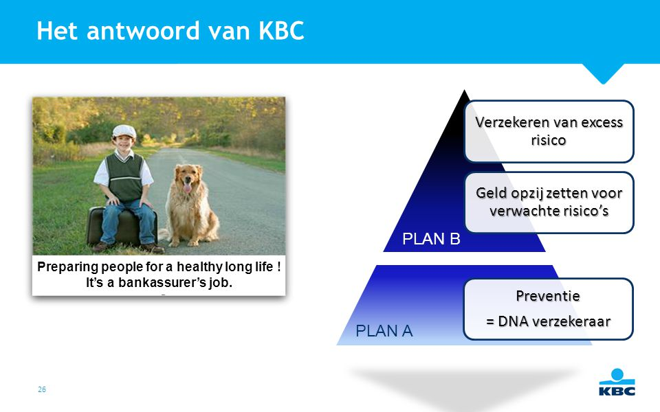 26 Het antwoord van KBC Preparing people for a healthy long life .