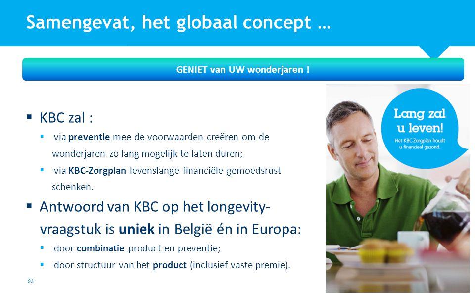 30 Samengevat, het globaal concept …  KBC zal :  via preventie mee de voorwaarden creëren om de wonderjaren zo lang mogelijk te laten duren;  via K