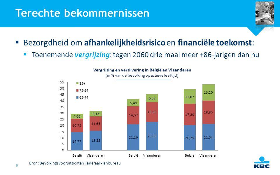 8 Terechte bekommernissen  Bezorgdheid om afhankelijkheidsrisico en financiële toekomst:  Toenemende vergrijzing: tegen 2060 drie maal meer +86-jari