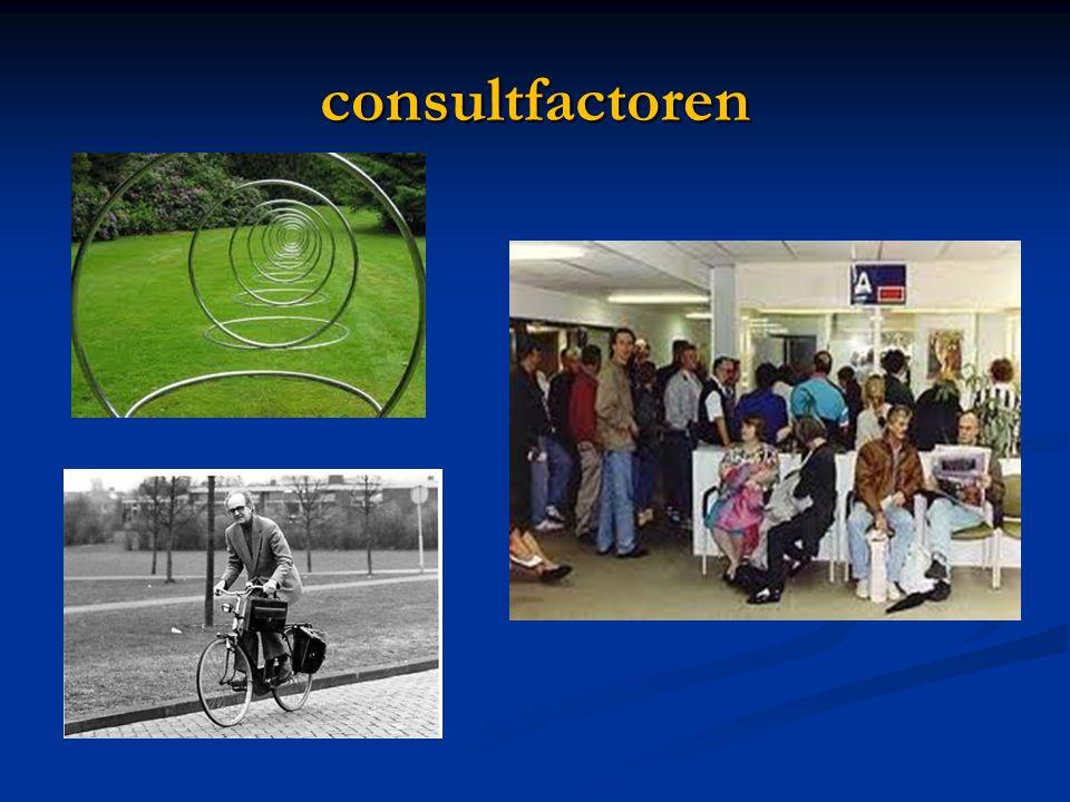 consultfactoren