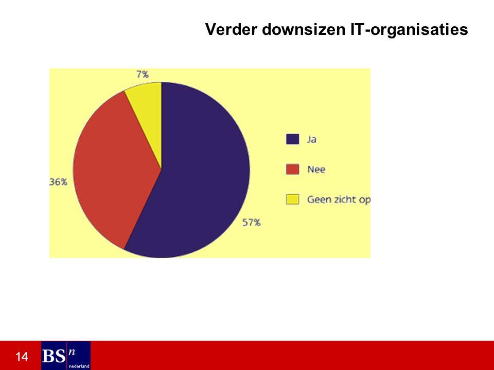 14 Verder downsizen IT-organisaties