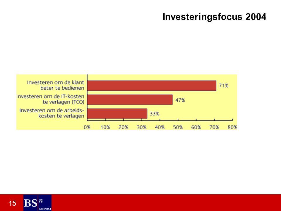 15 Investeringsfocus 2004