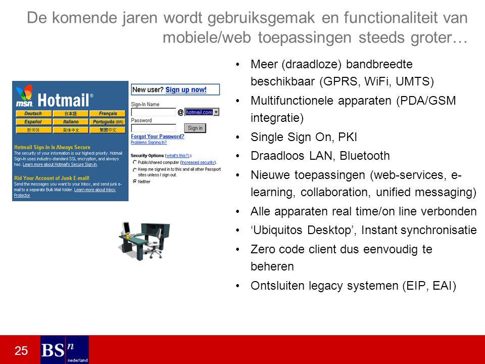 25 De komende jaren wordt gebruiksgemak en functionaliteit van mobiele/web toepassingen steeds groter… Meer (draadloze) bandbreedte beschikbaar (GPRS, WiFi, UMTS) Multifunctionele apparaten (PDA/GSM integratie) Single Sign On, PKI Draadloos LAN, Bluetooth Nieuwe toepassingen (web-services, e- learning, collaboration, unified messaging) Alle apparaten real time/on line verbonden 'Ubiquitos Desktop', Instant synchronisatie Zero code client dus eenvoudig te beheren Ontsluiten legacy systemen (EIP, EAI)