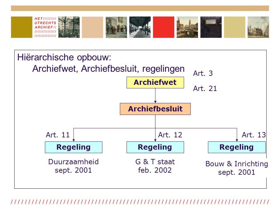 Hiërarchische opbouw: Archiefwet, Archiefbesluit, regelingen Archiefwet Archiefbesluit Regeling Duurzaamheid sept. 2001 G & T staat feb. 2002 Bouw & I