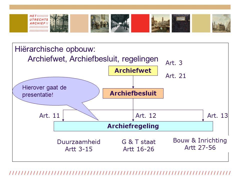 Vergelijking hoofdstuk 3, geordende en toegankelijke staat Artikel 16 – 'De zorgdrager zorgt ervoor dat het beheer van zijn archiefbescheiden voldoet aan toetsbare eisen van een door hem toe te passen kwaliteitssysteem' –Nieuw artikel In de toelichting: –Verwijzing naar NEN-ISO 15489-1:2001 –Verwijzing naar NEN 2082:2008 –Verder dan erfgoed