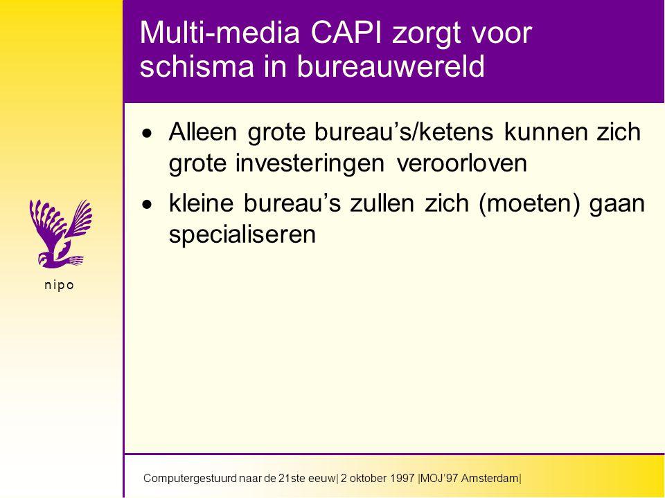 Computergestuurd naar de 21ste eeuw| 2 oktober 1997 |MOJ'97 Amsterdam| n i p on i p o Multi-media CAPI zorgt voor schisma in bureauwereld  Alleen grote bureau's/ketens kunnen zich grote investeringen veroorloven  kleine bureau's zullen zich (moeten) gaan specialiseren