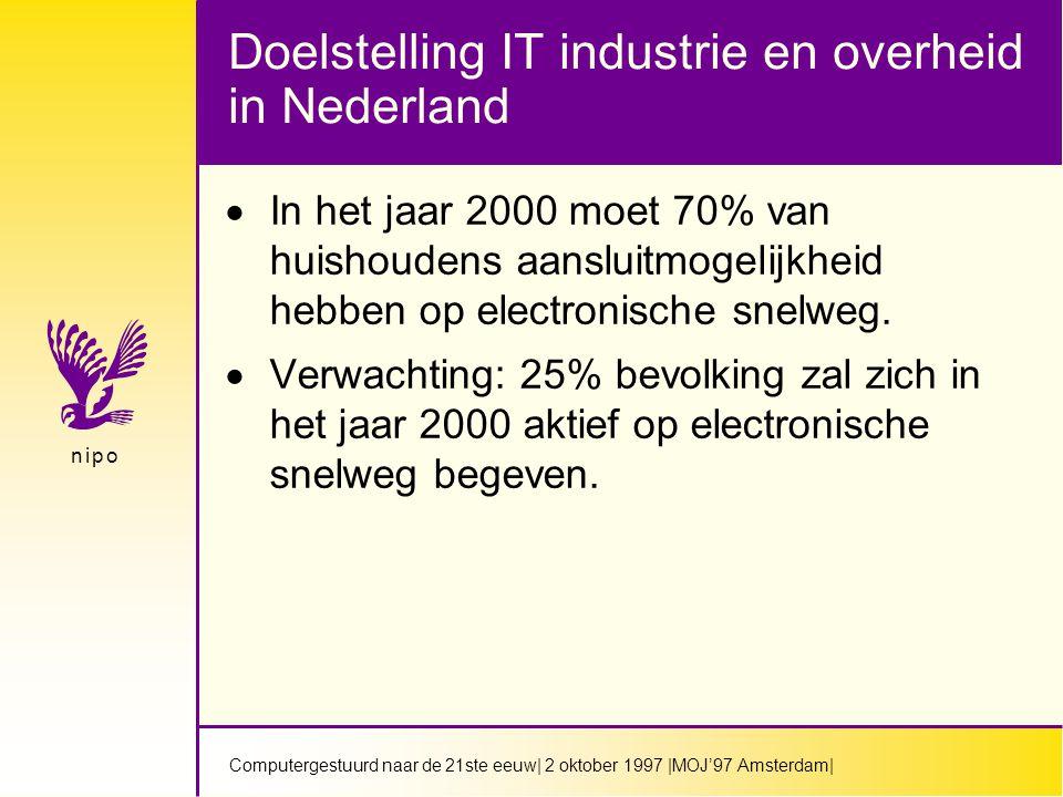 Computergestuurd naar de 21ste eeuw| 2 oktober 1997 |MOJ'97 Amsterdam| n i p on i p o Doelstelling IT industrie en overheid in Nederland  In het jaar 2000 moet 70% van huishoudens aansluitmogelijkheid hebben op electronische snelweg.