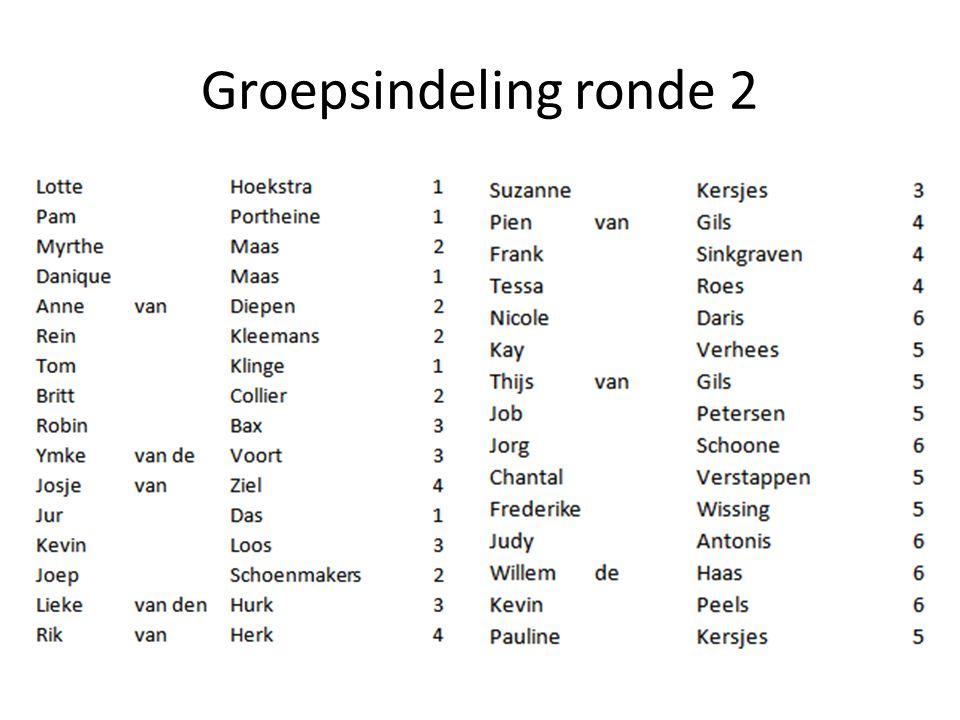 Groepsindeling ronde 2