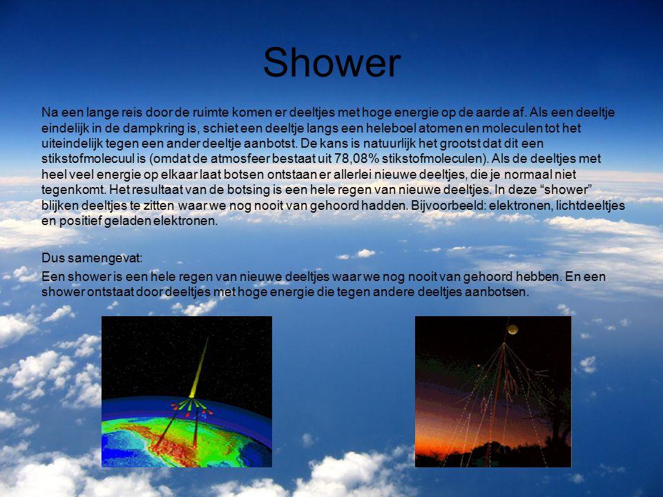 Shower Na een lange reis door de ruimte komen er deeltjes met hoge energie op de aarde af.