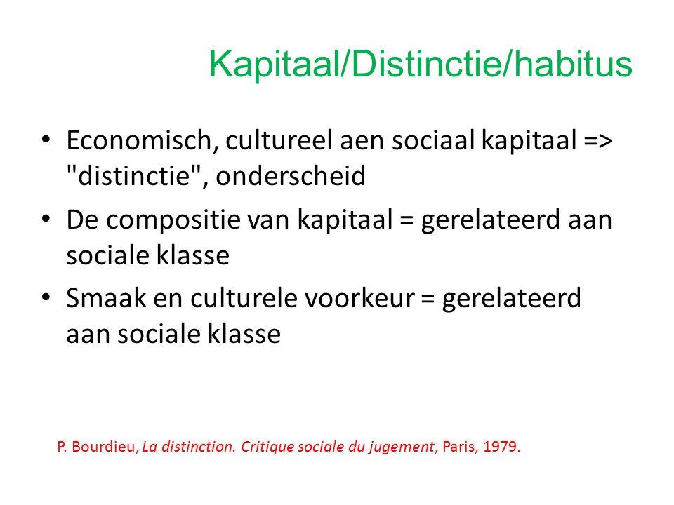 http://www.vitia.org/wordpress/2005/07/28/mapping-class-culture/ Kapitaal