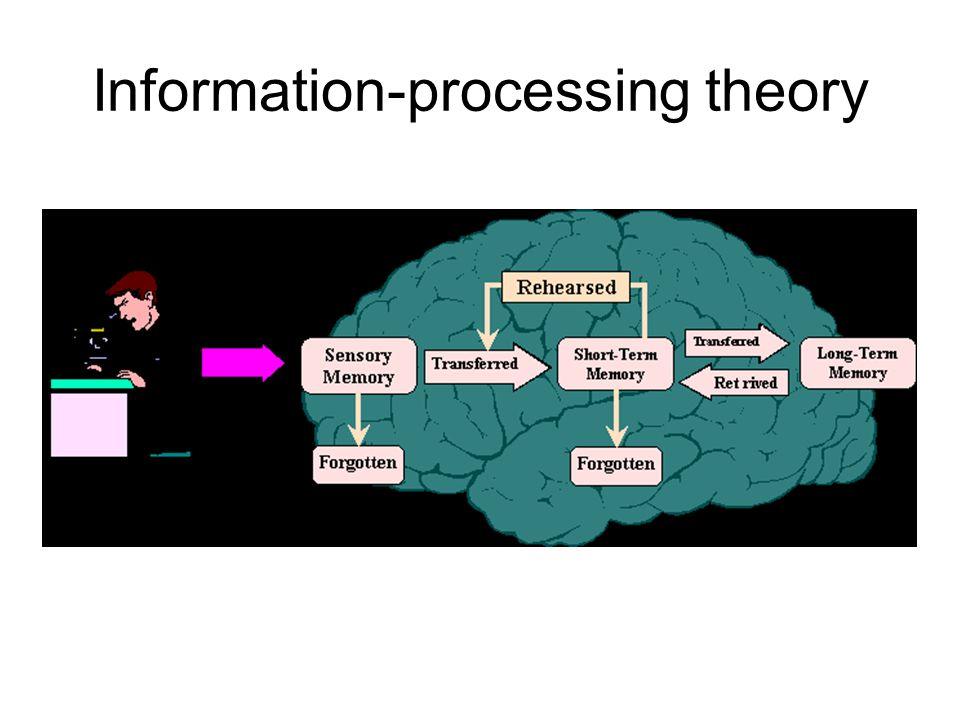 Opvattingen over instructie Domein-analyse, domein is op te delen in kleine hapklare brokken Kennis brengen we eerst eenvoudig en daarna is er een toenemende complexiteit mogelijk