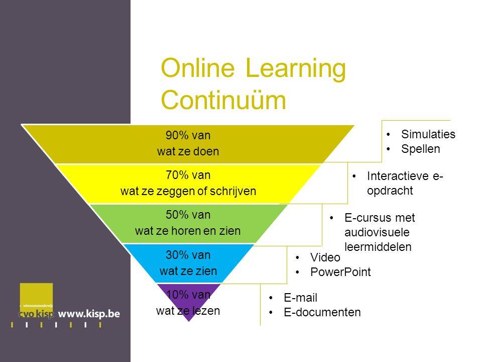 Online Learning Continuüm 90% van wat ze doen 70% van wat ze zeggen of schrijven 50% van wat ze horen en zien 30% van wat ze zien 10% van wat ze lezen E-mail E-documenten Video PowerPoint E-cursus met audiovisuele leermiddelen Interactieve e- opdracht Simulaties Spellen