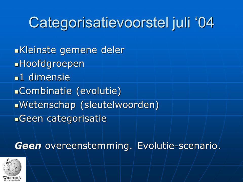 Categorisatievoorstel juli '04 Kleinste gemene deler Kleinste gemene deler Hoofdgroepen Hoofdgroepen 1 dimensie 1 dimensie Combinatie (evolutie) Combinatie (evolutie) Wetenschap (sleutelwoorden) Wetenschap (sleutelwoorden) Geen categorisatie Geen categorisatie Geen overeenstemming.