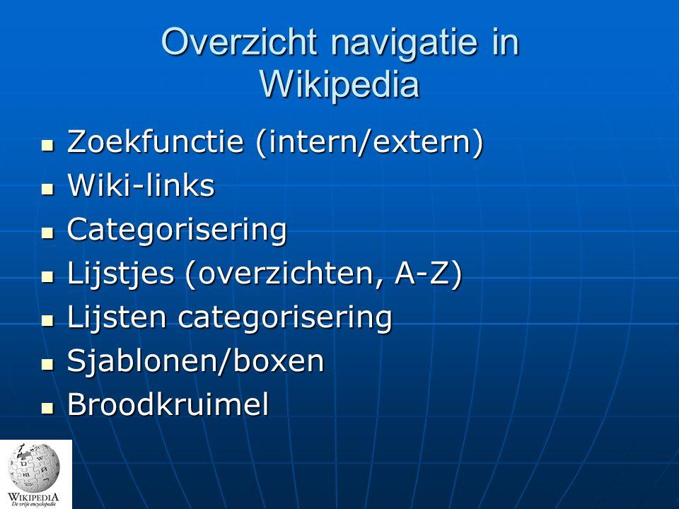 Overzicht navigatie in Wikipedia Zoekfunctie (intern/extern) Zoekfunctie (intern/extern) Wiki-links Wiki-links Categorisering Categorisering Lijstjes (overzichten, A-Z) Lijstjes (overzichten, A-Z) Lijsten categorisering Lijsten categorisering Sjablonen/boxen Sjablonen/boxen Broodkruimel Broodkruimel