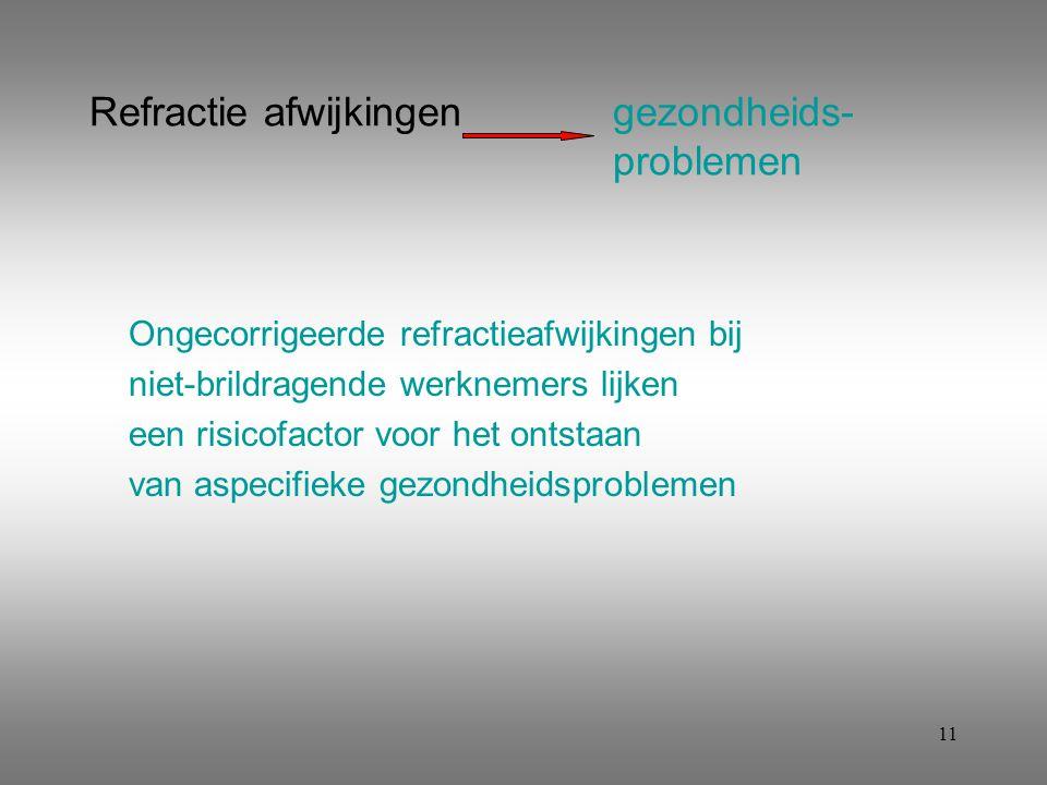 11 Refractie afwijkingengezondheids- problemen Ongecorrigeerde refractieafwijkingen bij niet-brildragende werknemers lijken een risicofactor voor het ontstaan van aspecifieke gezondheidsproblemen
