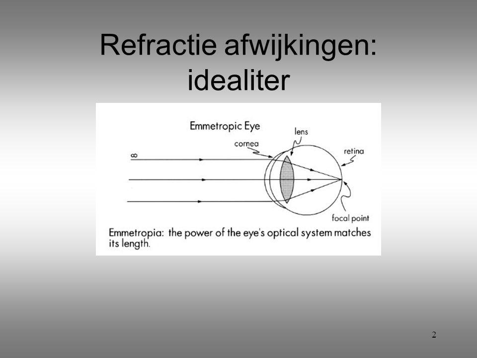 2 Refractie afwijkingen: idealiter