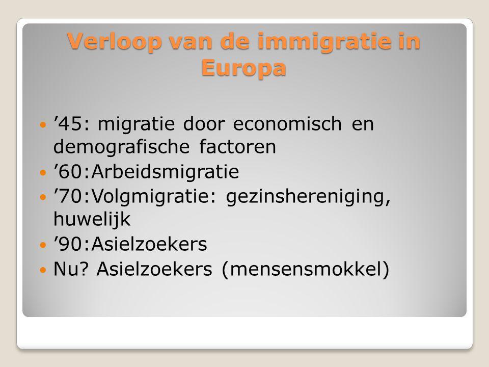 Verloop van de immigratie in Europa '45: migratie door economisch en demografische factoren '60:Arbeidsmigratie '70:Volgmigratie: gezinshereniging, huwelijk '90:Asielzoekers Nu.