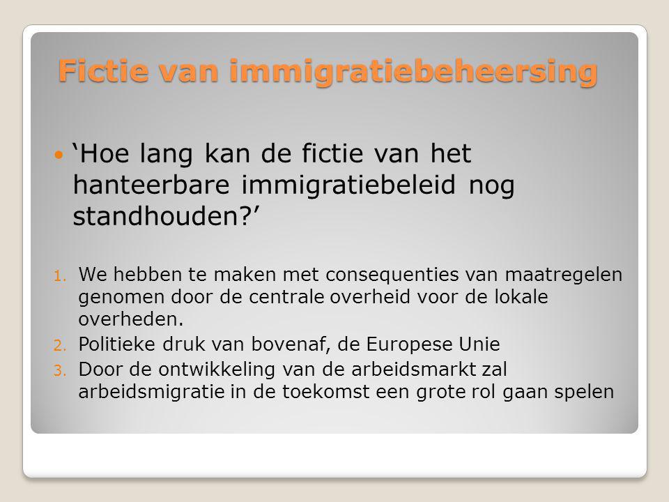 Fictie van immigratiebeheersing 'Hoe lang kan de fictie van het hanteerbare immigratiebeleid nog standhouden?' 1.