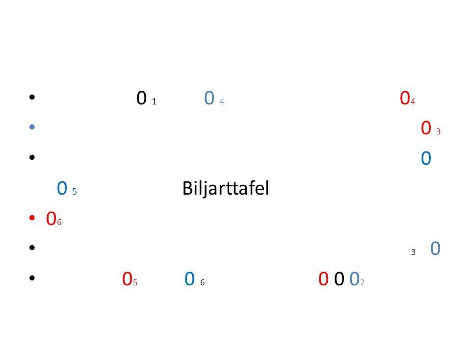 0 1 0 4 0 4 0 3 0 0 5 Biljarttafel 0 6 3 0 0 5 0 6 0 0 0 2