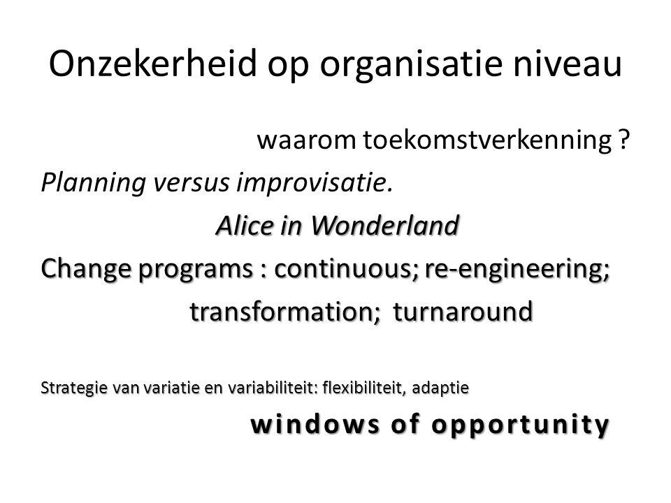 Onzekerheid op organisatie niveau waarom toekomstverkenning .
