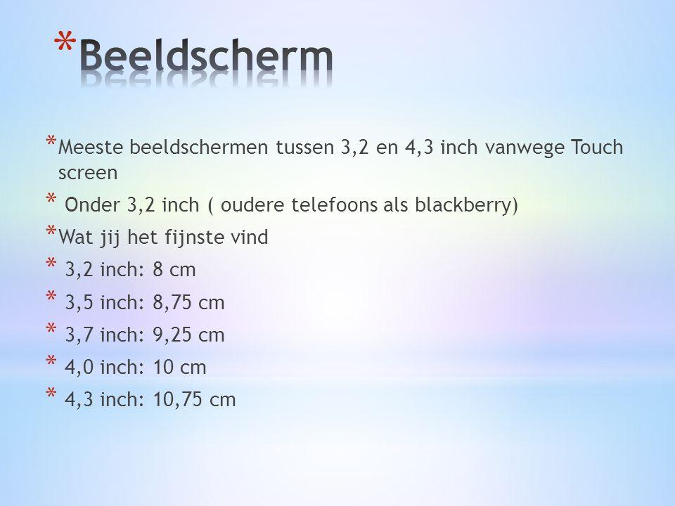 * Meeste beeldschermen tussen 3,2 en 4,3 inch vanwege Touch screen * Onder 3,2 inch ( oudere telefoons als blackberry) * Wat jij het fijnste vind * 3,2 inch: 8 cm * 3,5 inch: 8,75 cm * 3,7 inch: 9,25 cm * 4,0 inch: 10 cm * 4,3 inch: 10,75 cm