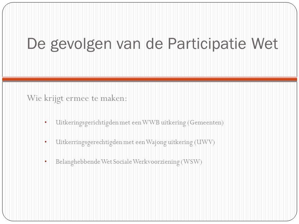 Gevolgen voor Wajongers Gevolgen voor nieuwe instroom in Wajong.