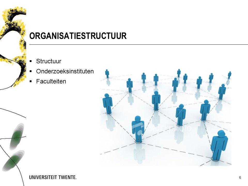 6 ORGANISATIESTRUCTUUR  Structuur  Onderzoeksinstituten  Faculteiten