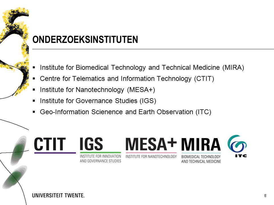 9 FACULTEITEN  Behavioural, Management and Social sciences (BMS)  Construerende Technische Wetenschappen (CTW)  Elektrotechniek, Wiskunde en Informatica (EWI)  Geo-Informatiewetenschappen en Aardobservatie (ITC)  Technische Natuurwetenschappen (TNW)