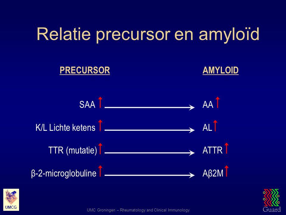 Guard UMC Groningen – Rheumatology and Clinical Immunology UMCG Relatie precursor en amyloïd PRECURSORAMYLOID SAAAA K/L Lichte ketensAL TTR (mutatie)A