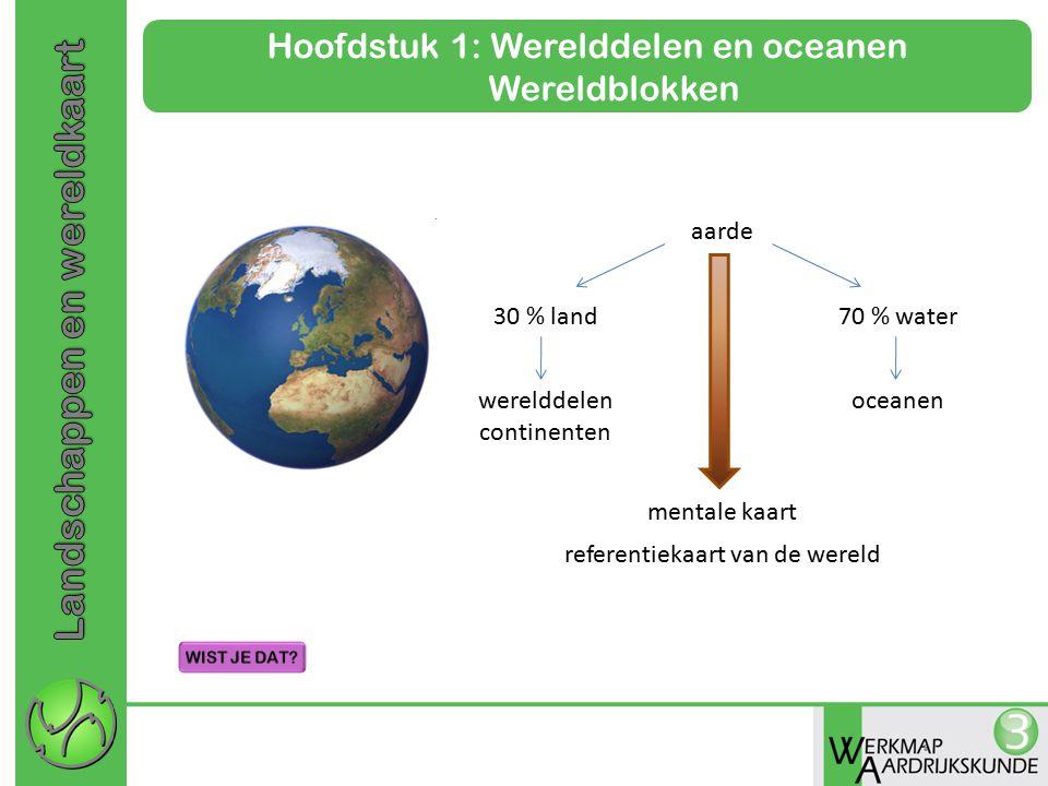 Hoofdstuk 1: Werelddelen en oceanen Wereldblokken aarde 30 % land70 % water werelddelen continenten oceanen mentale kaart referentiekaart van de werel
