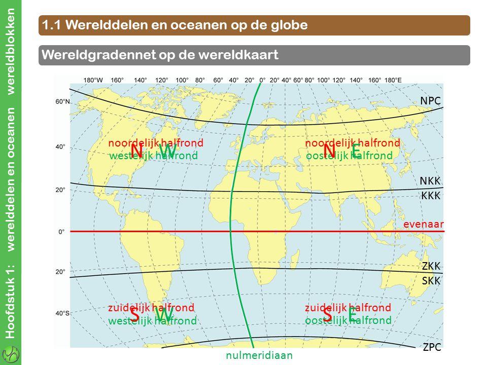 Hoofdstuk 1: werelddelen en oceanen wereldblokken 1.1 Werelddelen en oceanen op de globe Wereldgradennet op de wereldkaart evenaar noordelijk halfrond