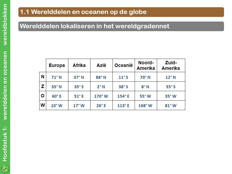 Hoofdstuk 1: werelddelen en oceanen wereldblokken 1.1 Werelddelen en oceanen op de globe Werelddelen lokaliseren in het wereldgradennet EuropaAfrikaAz