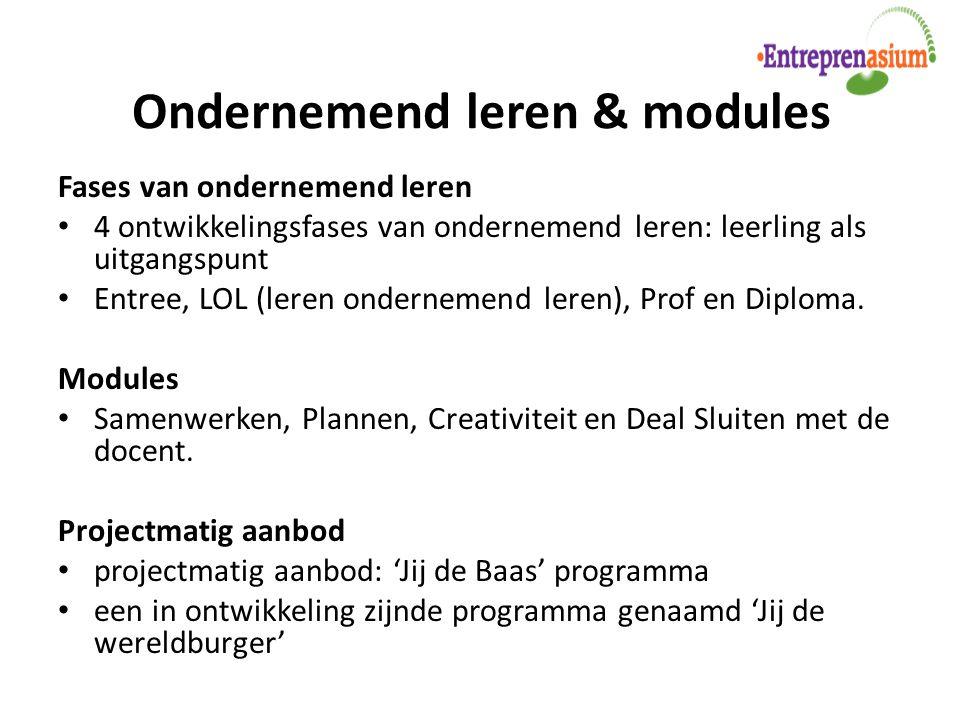 Ondernemend leren & modules Fases van ondernemend leren 4 ontwikkelingsfases van ondernemend leren: leerling als uitgangspunt Entree, LOL (leren ondernemend leren), Prof en Diploma.