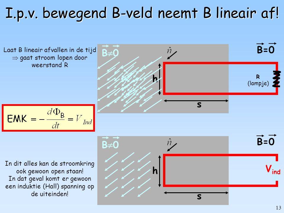 12 Beweeg magneet i.p.v.stroomlus.