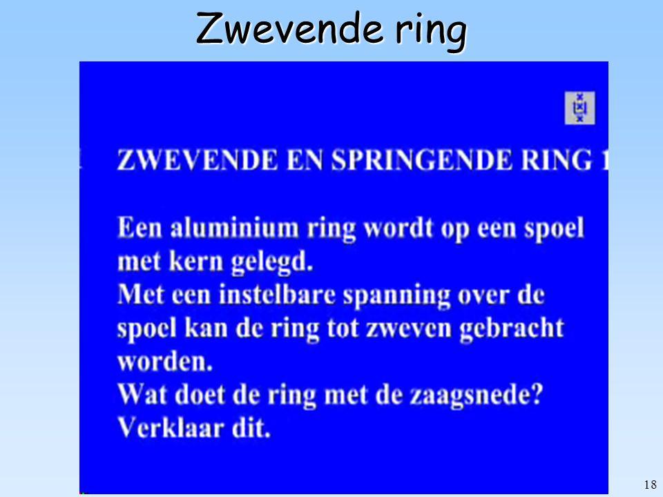 17 Proef: opspringende ring B-veld I=0 metalen ring I0I0 Geinduceerd B-veld I ind  afstoting  springt omhoog