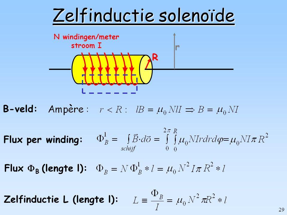 28 a b n windingen stroom I a b zij aanzicht h r Zelfinductie toroide Flux per winding: Totale flux  B :Zelfinductie L: B-veld: `