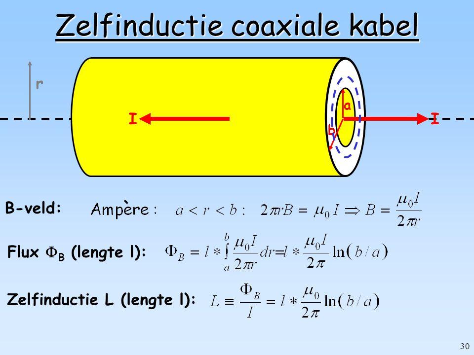 29 N windingen/meter stroom I R r Zelfinductie solenoïde Flux per winding: Flux  B (lengte l): Zelfinductie L (lengte l): B-veld: `