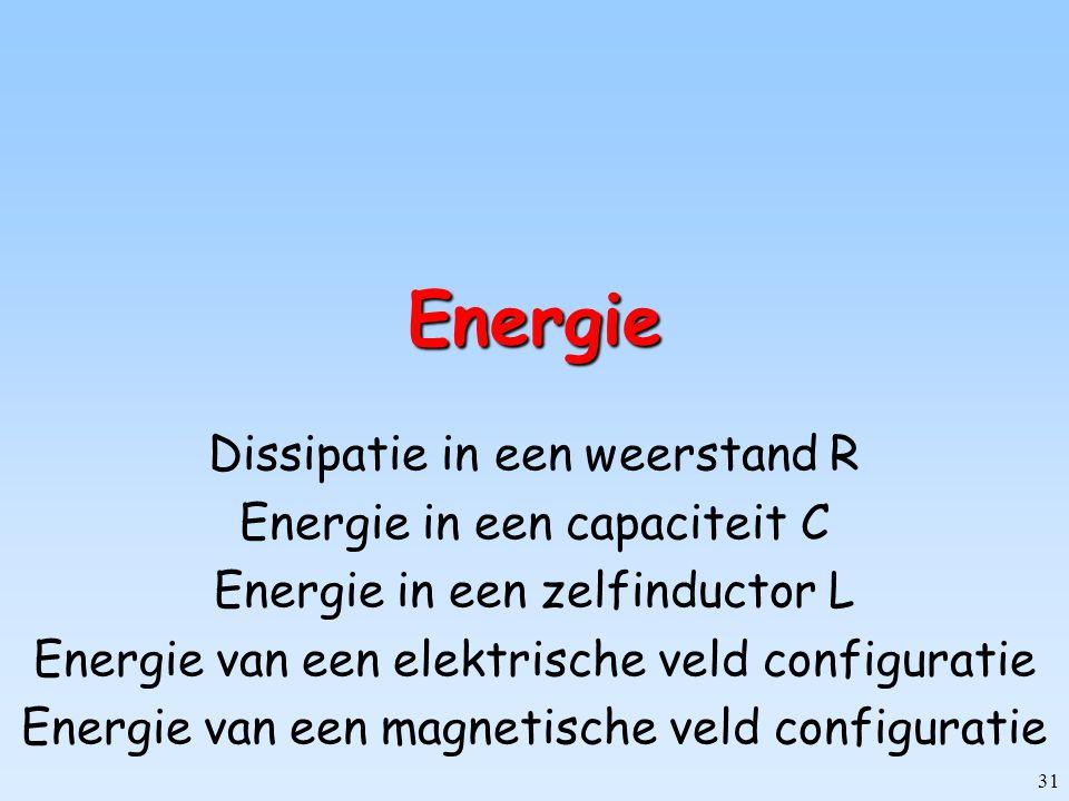 30 r II a b Zelfinductie coaxiale kabel Flux  B (lengte l): Zelfinductie L (lengte l): B-veld: `