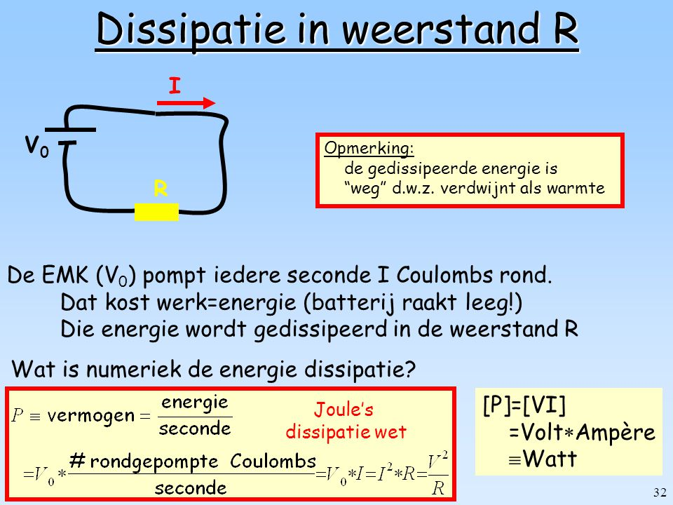 31 Energie Dissipatie in een weerstand R Energie in een capaciteit C Energie in een zelfinductor L Energie van een elektrische veld configuratie Energie van een magnetische veld configuratie