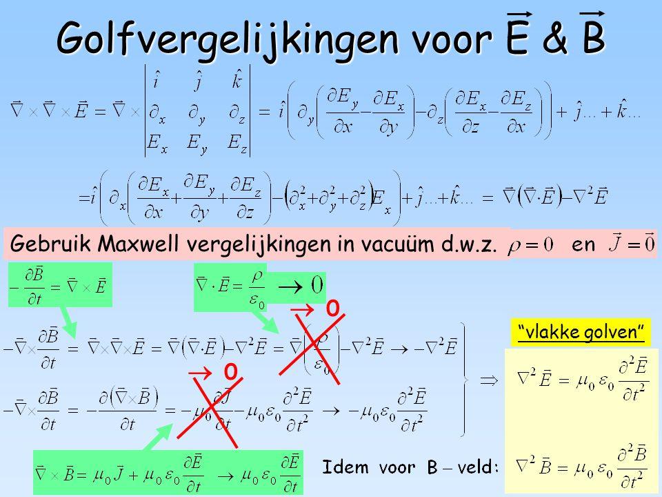 45 Elektromagnetische golven Golfvergelijkingen voor E & B Eigenschappen